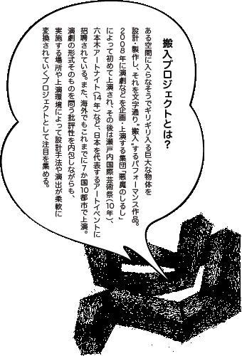 """搬入プロジェクトとは? ある空間に入らなそうでギリギリ入る巨大な物体を設計・製作し、それを文字通り""""搬入""""するパフォーマンス作品。 2008年に演劇などを企画・上演する集団悪魔のしるしによって初めて上演され、 その後は瀬戸内国際芸術祭(2010)、六本木アートナイト(2014)など、 日本を代表するアートイベントにも招聘されている。 また、海外でもこれまでに7か国10都市で上演。 演劇の形式そのものを問う批評性を内包しながらも、 実施する場所や上演環境によって設計手法や演出が柔軟に変換されていくプロジェクトとして注目を集める。"""